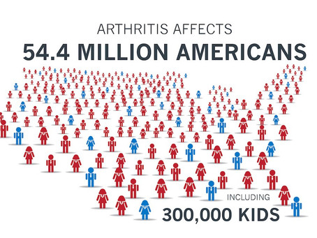 Arthritis Awareness Month