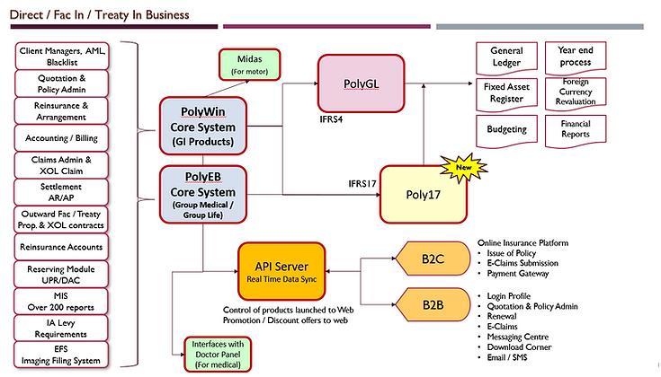 system_diagram_end2end_2021.PNG