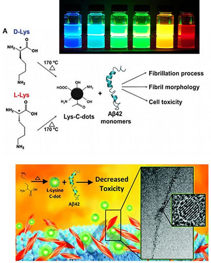 Biological and chemical applications of
