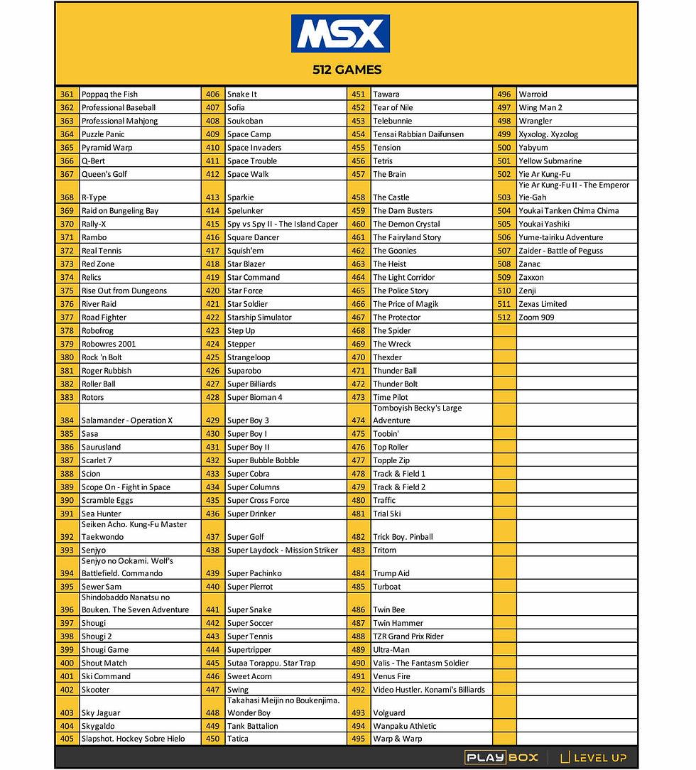 PlayBox MSX Game List