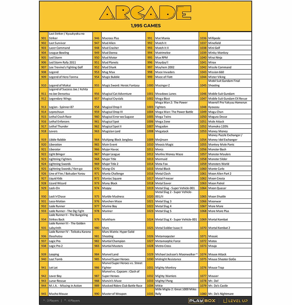 PlayBox Arcade Game List