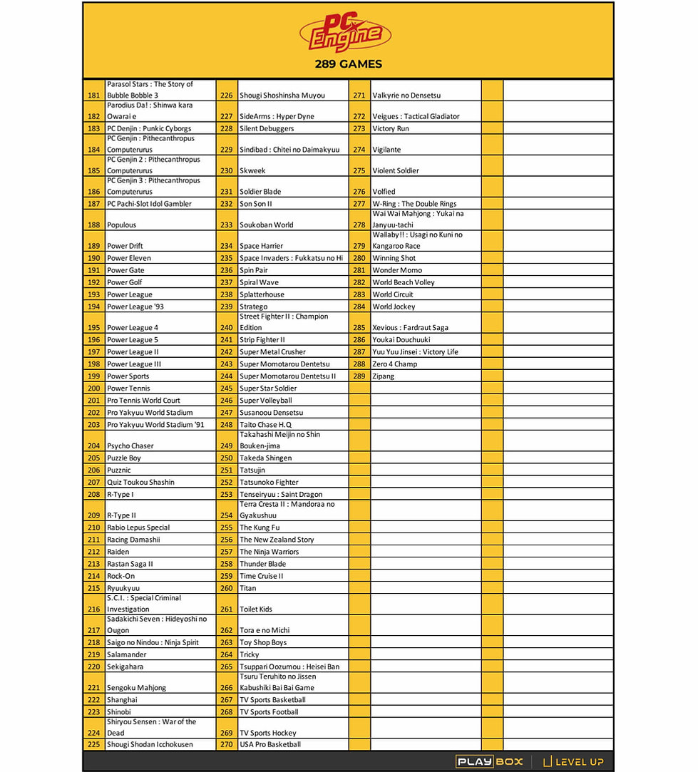 PlayBox PC Engine Game List