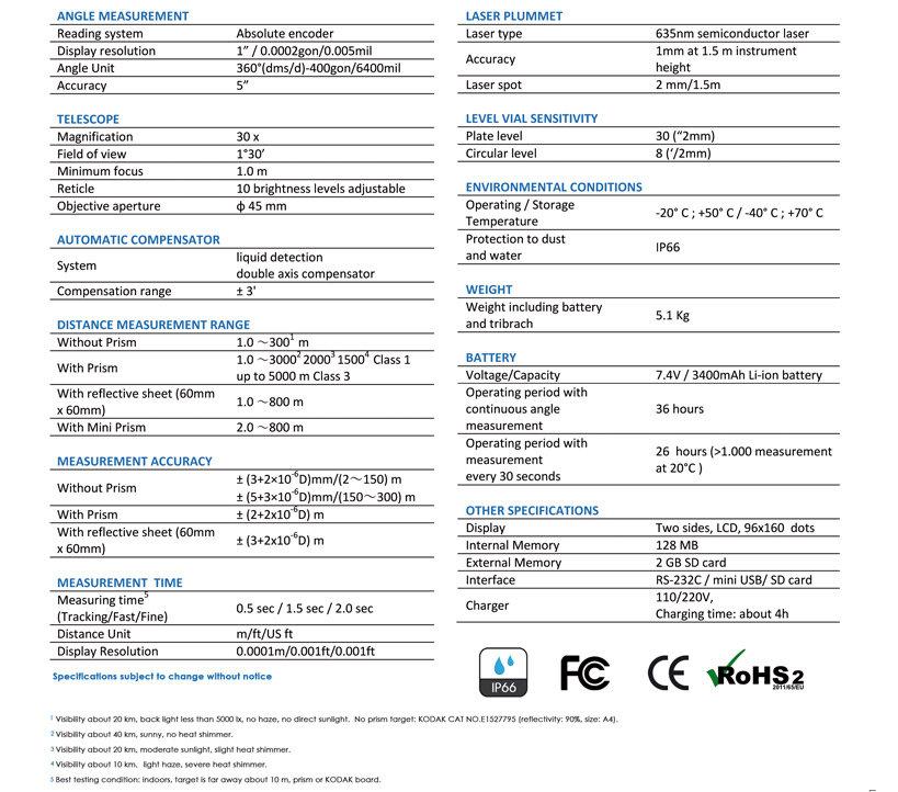 технические характеристики тахеометра Stonex R1 Plus