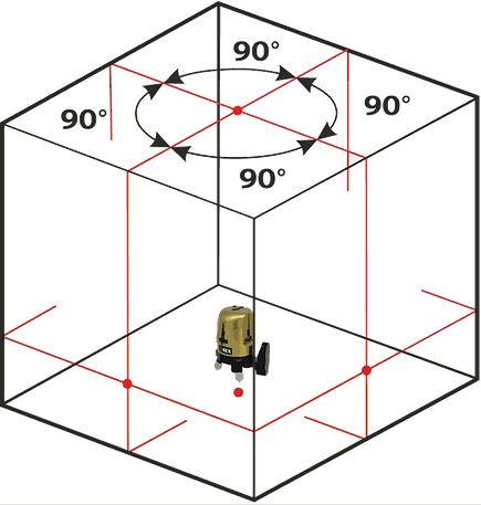 Лазерный  уровень (нивелир)  Redtrace REX 2.0