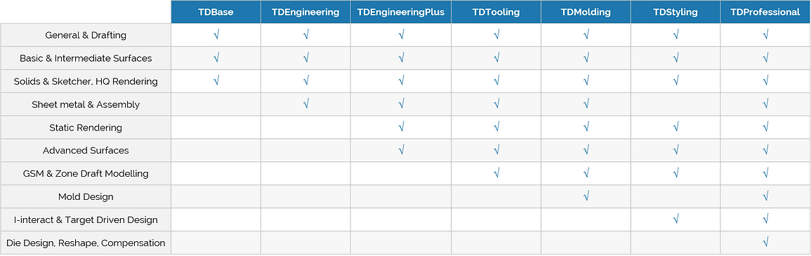 TDproducts-comparison-1.png