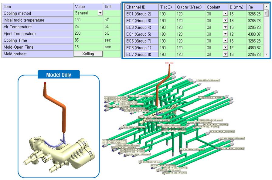 Fig. 1 서모스탯 하우징의 성형 매개변수와 냉각 채널 설계