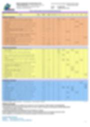 Peninsular Jan-Jun19-Schedule Course NIO