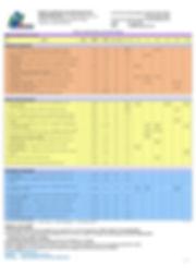 Sabah Jan-Jun19-Schedule Course NIOSHCer
