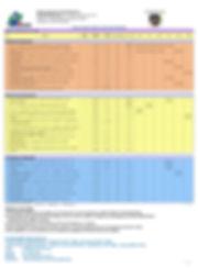 Sarawak Jan-Jun19-Schedule Course NIOSHC