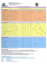 Schedule Course NIOSHCert Sarawak with S