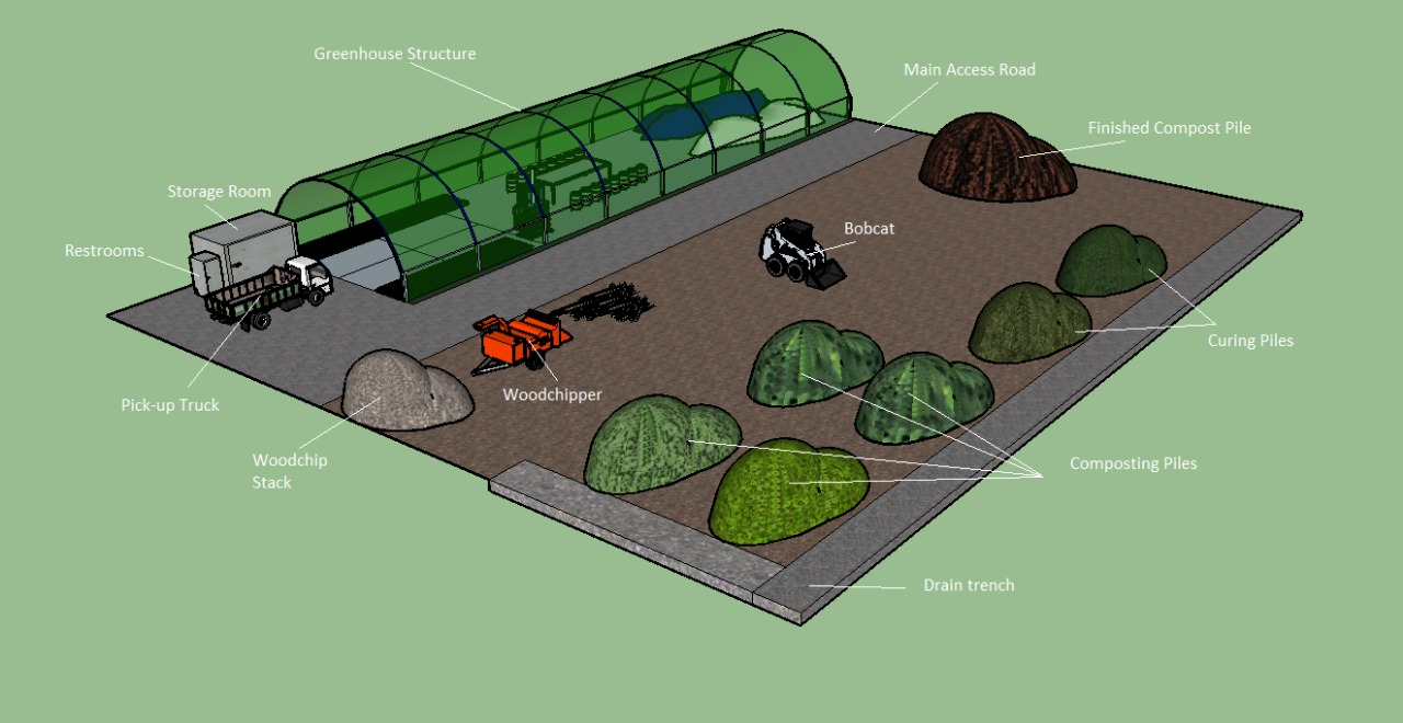 Compost Site Design