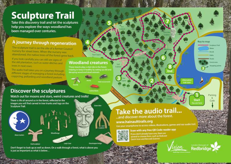 Hainault Forest Country Park - Sculpture Trail Interpretation Panel