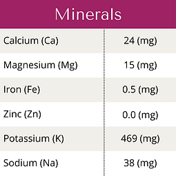 NH Kids.GrapeOClock Minerals.png