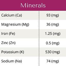 NH Gut Minerals.png