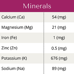NH AntiOxi Minerals.png