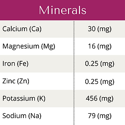 NH Energise Minerals.png