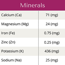 NH Minerals Detox.png