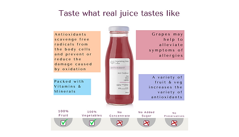 NH Antioxidant poster WIX spaced.png