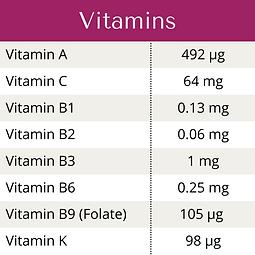 NH Gut Vitamins.png