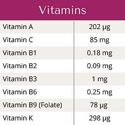 NH Vitamins Detox.png