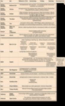 CC3 Programm Bars - Tabellenblatt.png