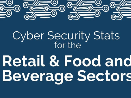 Cyber Stats you need to know if you are a Retail or Food & Beverage business