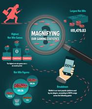 casino infographic.jpg