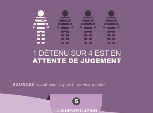 Infographie sur les prisons