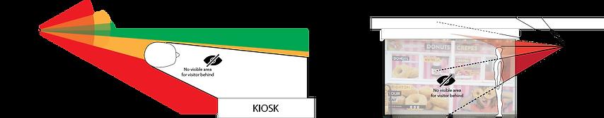 VISIBILITY KIOSK.png