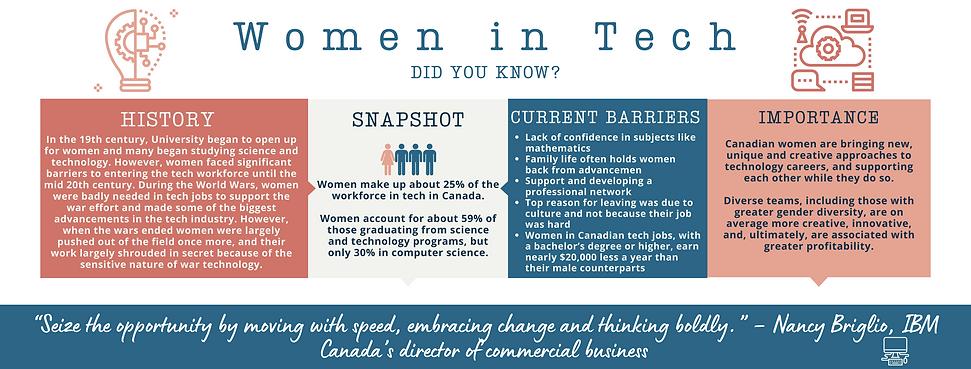 Women in Tech.png