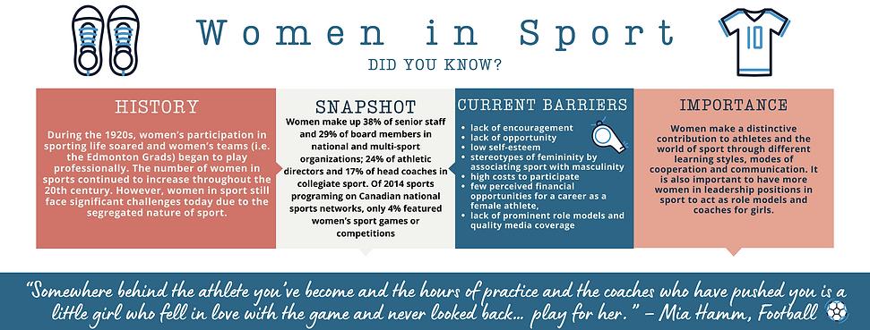 Women in Sport.png