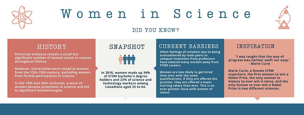 Women in Science.png
