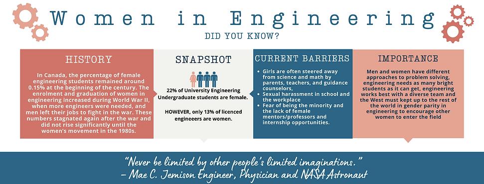 Copy of Women in Engineering.png