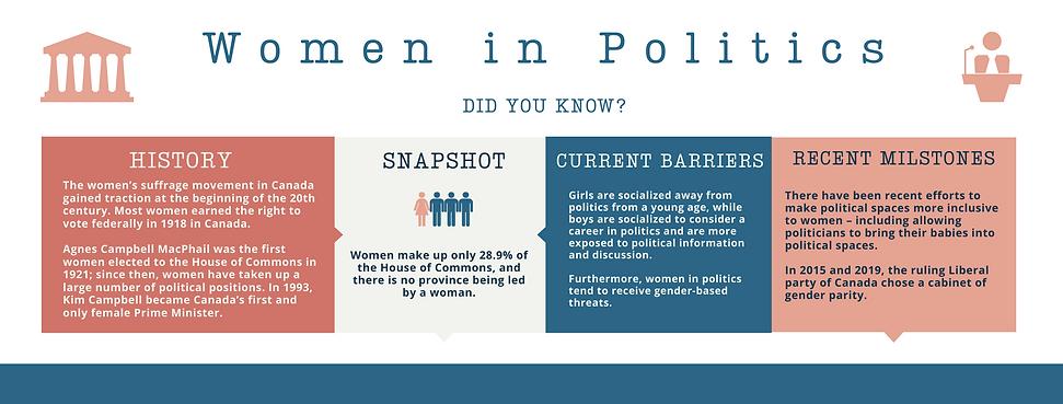 Women in Politics - FINAL.png