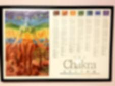 Chakra Energy Reiki massage