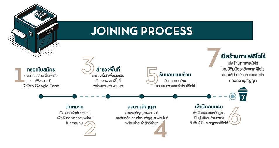 joining process.jpg