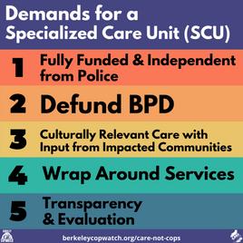 SCU demands 1.png