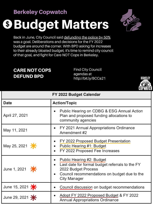 Budget Matters.jpg