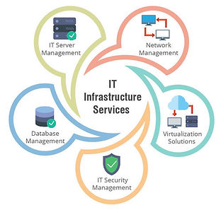 IT-Infrastructure-Services.jpg