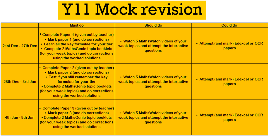 Y11 Mock Revision.PNG