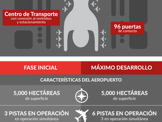 NAICM, Nuevo Aeropuerto Internacional de la Ciudad de México