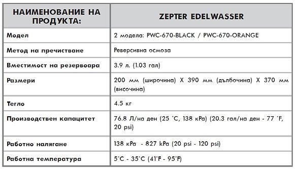 система за пречистване на вода с обратна осмоза Zepter EdelWasser технически данни EdelWasser