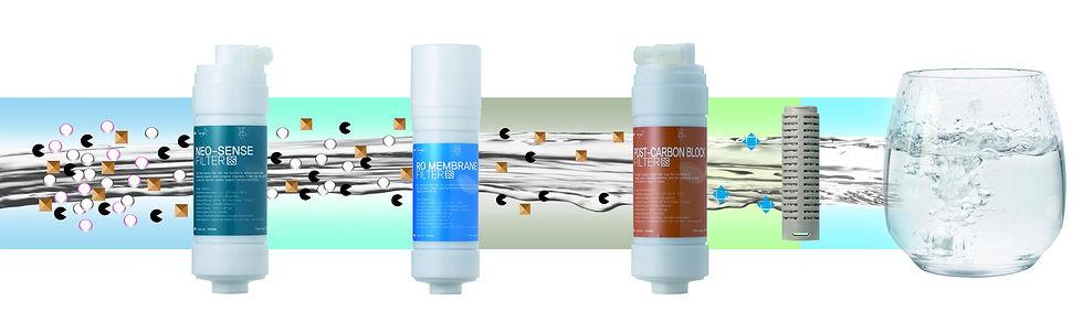 система за пречистване на вода с обратна осмоза Edelwasser метод за филтриране
