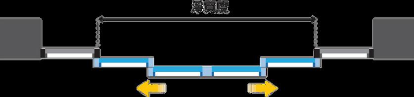 四扇雙開 TS 縮疊式自動門 雙走單 雙扇走單邊