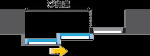 雙開右開 TS 縮疊式自動門 雙走單 雙扇走單邊