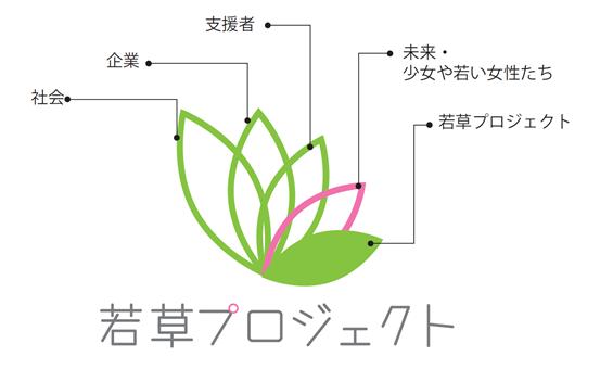 ロゴの説明.png