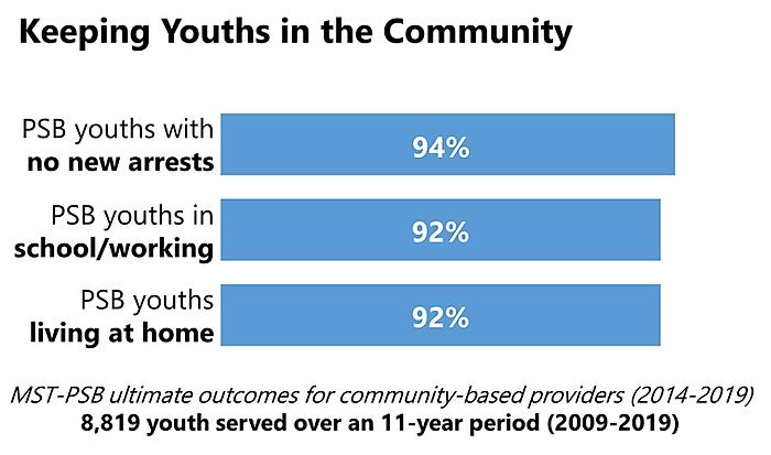YouthsInCommunityFigure.png