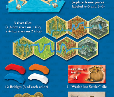 The Rivers of Catan