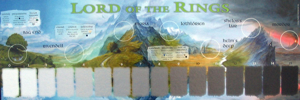Lord of the Rings Master Board