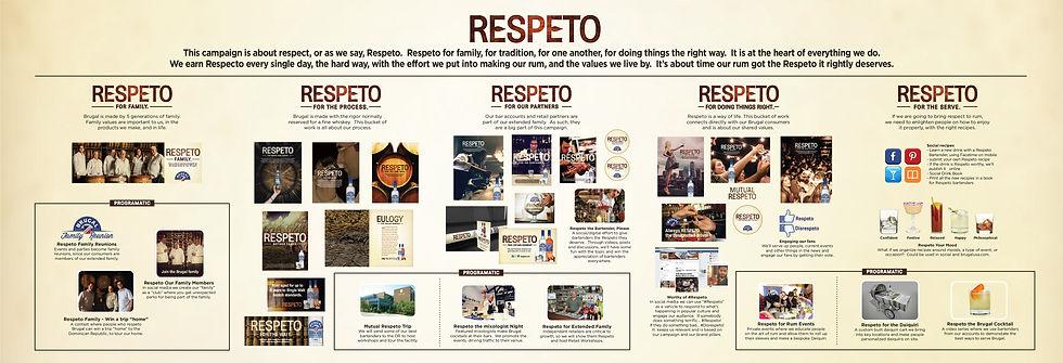 Brugal Rum Respeto ad campaign